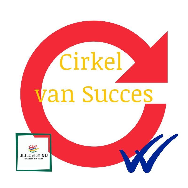 De opvolger van het trechter model: de cirkel van succes jijLandt.nu